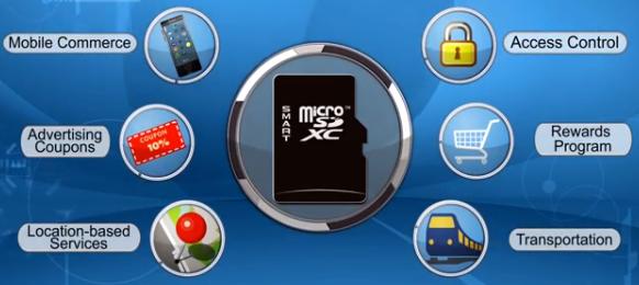 Smart SD, el nuevo estándar de tarjetas de memoria micro SD con NFC