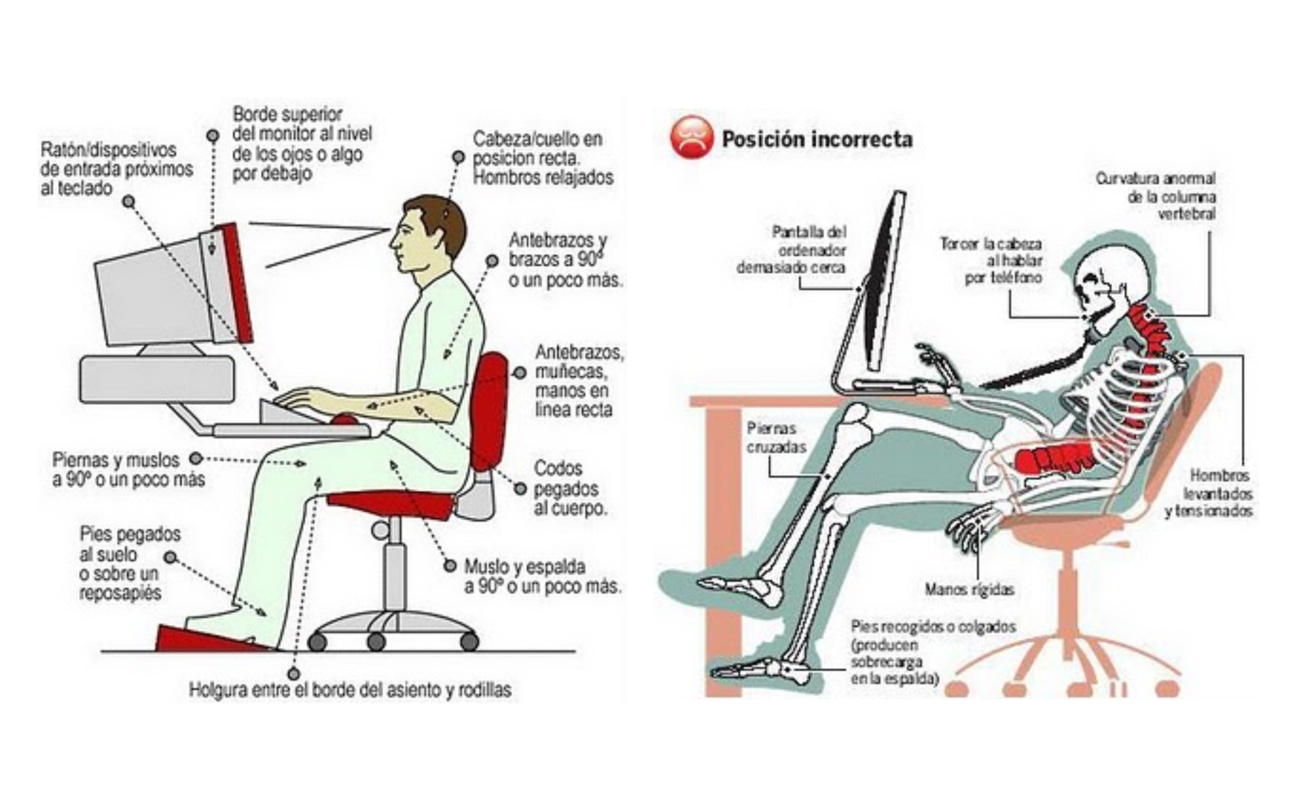 Este año regala a tu amigo el Geek… ergonomía