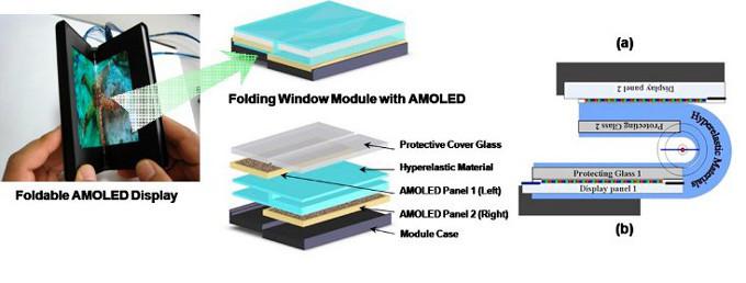 Samsung está trabajando con pantallas flexibles de verdad