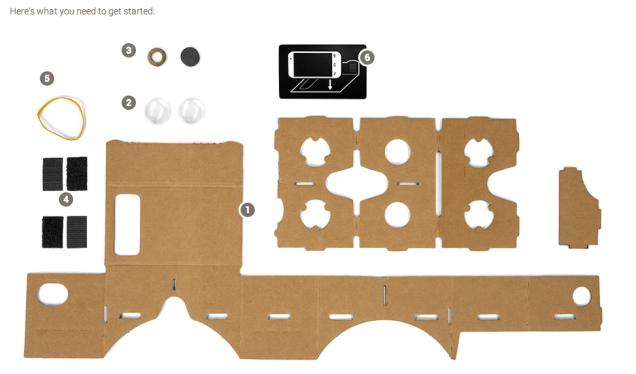 Realidad Virtual, Google y sus gafas de cartón Cardboard