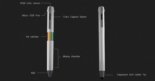 Scribble Ink, el bolígrafo que reproduce cualquier color.