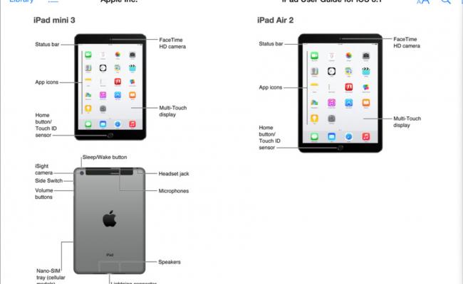 Los nuevos iPads se filtran un día antes de la presentación… por culpa de Apple