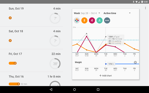 Ya está disponible Google Fit para Android