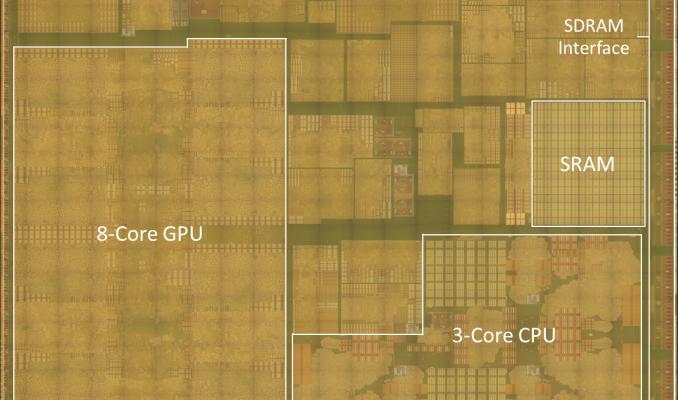 El procesador A8X de Apple es pura potencia